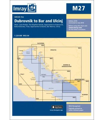 Mapa IMRAY M27 - Chorwacja General.