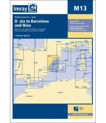 Mapa IMRAY M13 - Barcelona, Ibiza, Walencja