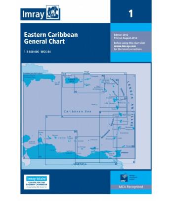 Mapa IMRAY 1 - Karaiby